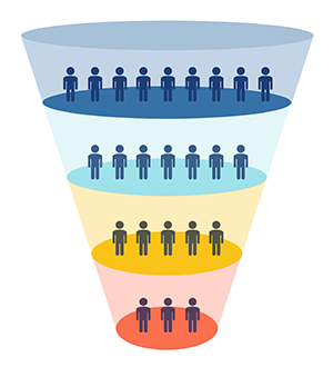 Do you have the right people in your funnel?